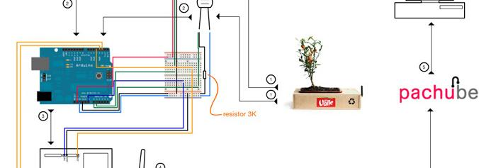 Analog EC Meter SKU:DFR0300 - DFRobot - Quality Arduino